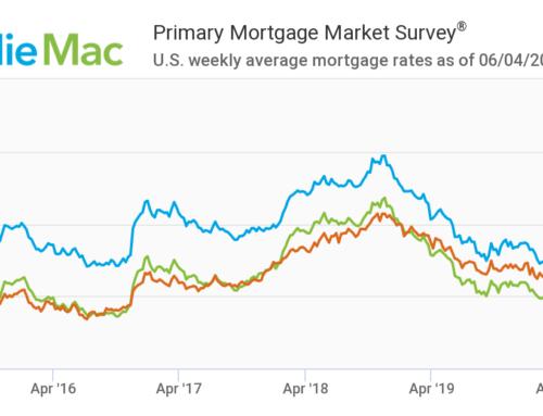 Freddie Mac's Mortgage Rate 5 Year Chart – As of June 5, 2020
